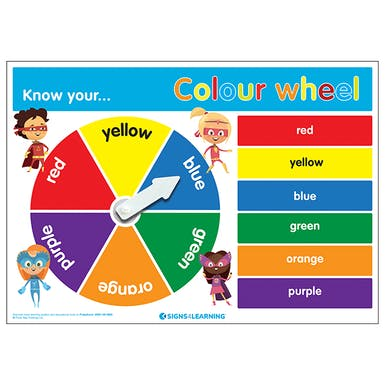 3D Know your... Colour Wheel Poster