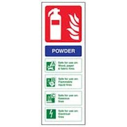 Eco-Friendly Powder Fire Extinguisher