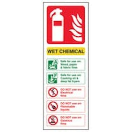 Eco-Friendly Wet Chemical Fire Extinguisher