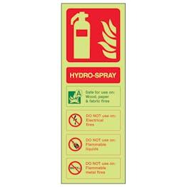 GITD Hydro-Spray ID - Portrait