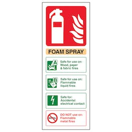 Foam Spray Safe For Electrical Fire Extinguisher