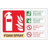 Foam Spray Fire Extinguisher - Landscape