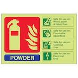 GITD Powder Extinguisher ID - Landscape