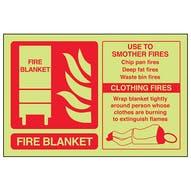 GITD Fire Blanket ID - Landscape