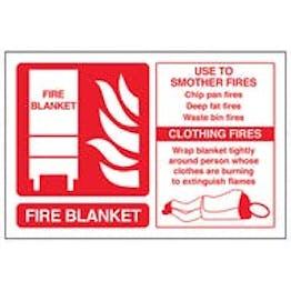 Eco-Friendly Fire Blanket Fire Extinguisher - Landscape