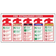 Fire Extinguisher Codes With AAF Foam