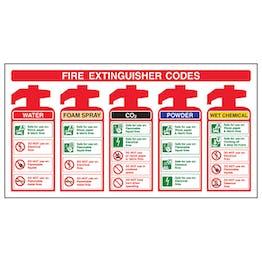Fire Extinguisher Codes With Foam Spray