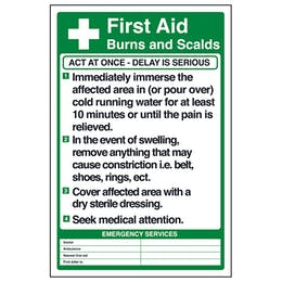 First Aid Burns Poster