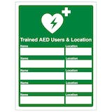 AED Trained AED Users