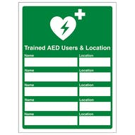 AED Trained Users