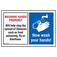 Washing Hands Properly Will Help...