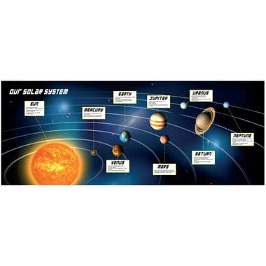Solar System Activity Top