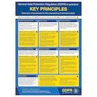 GDPR In Practice - Key Principles