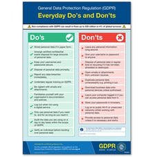 GDPR Made Simple – Do's and Don'ts Poster