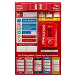 Fire Point Board - Push Button Alarm & 5 Point Fire Action Notice