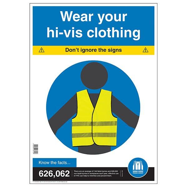 Wear Your Hi-Vis Clothing Poster