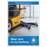 Risk Of Workplace Injury Poster