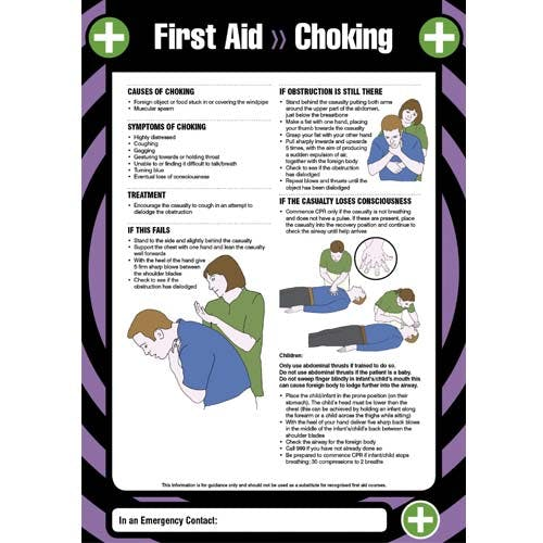 First Aid - Choking Poster