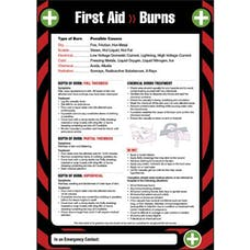 First Aid - Burns Poster