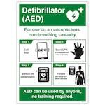 Defibrillator AED Poster