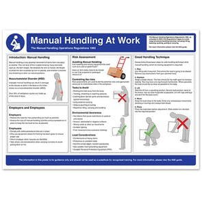 Manual Handling At Work Poster
