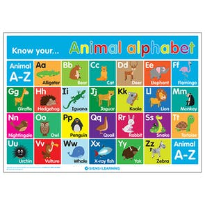 Know Your... Animal Alphabet A-Z Poster