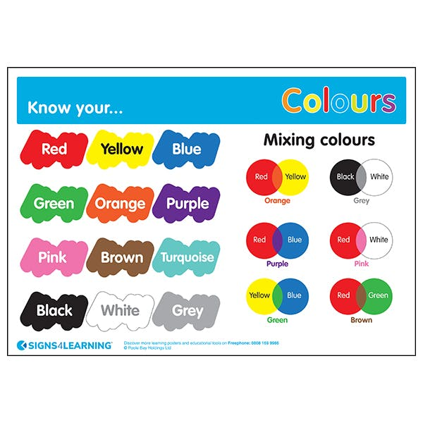 Know Your... Colours Poster