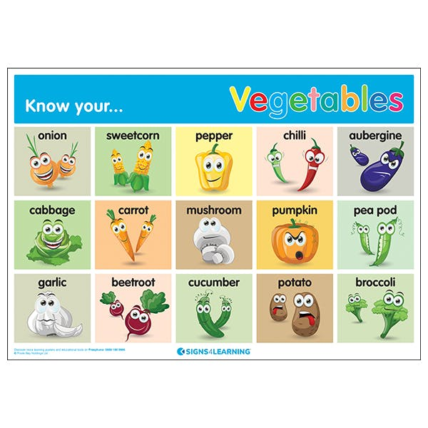 Know Your... Vegetables Poster