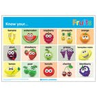 Know Your... Fruits Poster