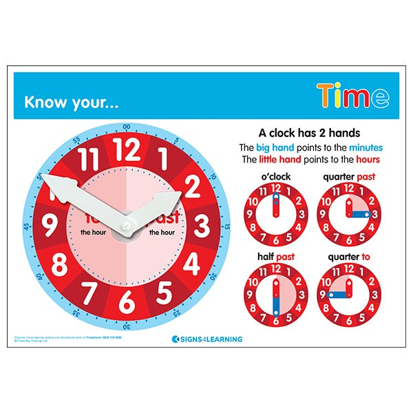 3D Know your... Time Wheel Poster