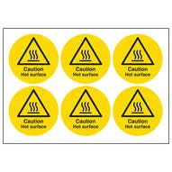 Caution Hot Surface Symbols
