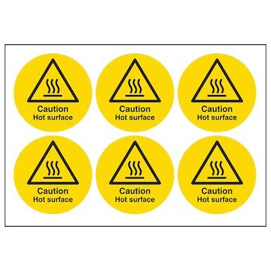Caution Hot Surface Symbols