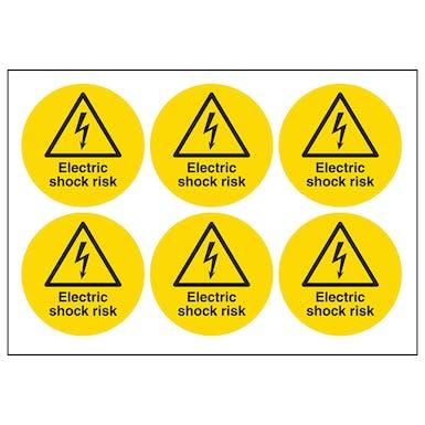 Electric Shock Risk Symbols