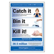Hand Hygiene Posters