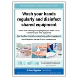 Wash Your Hands Regularly & Disinfect Poster