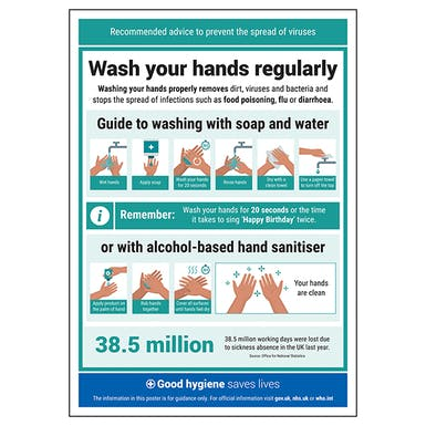 Wash Your Hands Regularly Poster