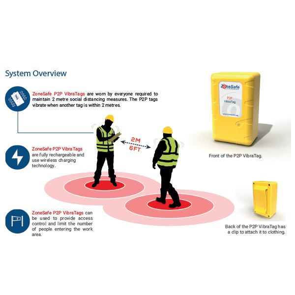 ZoneSafe P2P Social Distancing VibraTag
