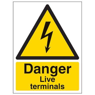 Danger Live Terminals - Portrait