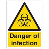 Danger Of Infection - Portrait