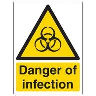 Danger Of Infection - Portrait