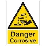 Corrosive Signs