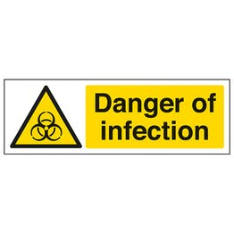 Danger Of Infection - Landscape