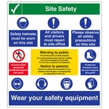 Multi Hazard Site Safety Warning To Public - Portrait