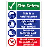 Site Safety Prohibition