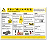 Slips, Trips and Falls Safety Poster