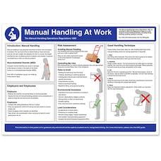 Manual Handling At Work Safety Poster
