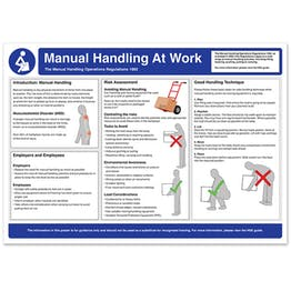 Manual Handling At Work Safety Poster