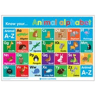 Signs 4 Learning Children's Posters