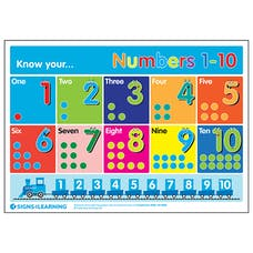 Know Your... Numbers 1-10 Poster