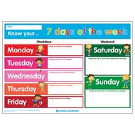 Know Your... 7 Days Of The Week Poster